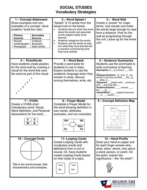 sdaie lesson plan template 1000 images about social studies on