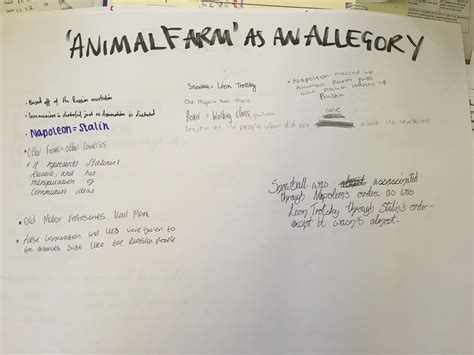 theme quotes animal farm animal farm themes and issues ms nitsche s national 5
