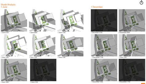 design concept pdf design concepts nigel dunnett