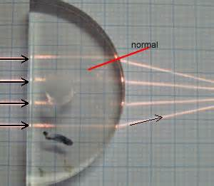 Speed Of Light In Water by Magic Of Science Refraction