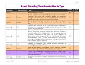 event planning timeline template best photos of day of event timeline template wedding