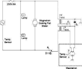 microwave circuit diagram 25 wiring diagram images
