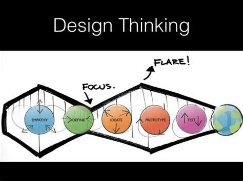 design thinking gartner design thinking and agile