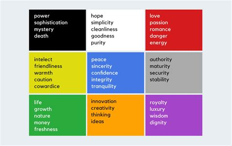 Mood Colors Meanings 12 newsletter design tips that will boost email marketing