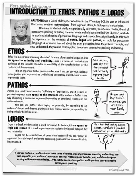 title examples for essays examples of a persuasive essay resume