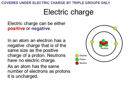 Electrical Charge Of A Proton by Electric Charge Electric Charge Can Be Either Positive Or