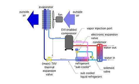 what is a ground source heat houses work