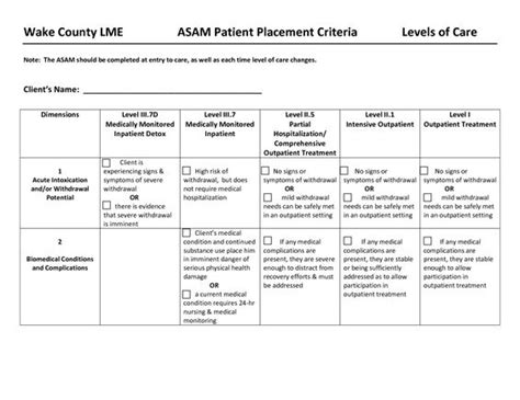 section 37 report social services asam levels of care chart adult substance abuse asam