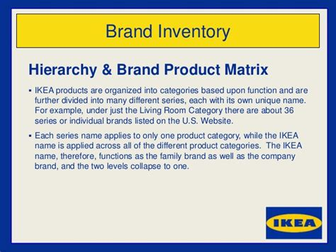 Livenatty Helps You Fit Into Different Brands by Ikea Mba Brand Marketing Study