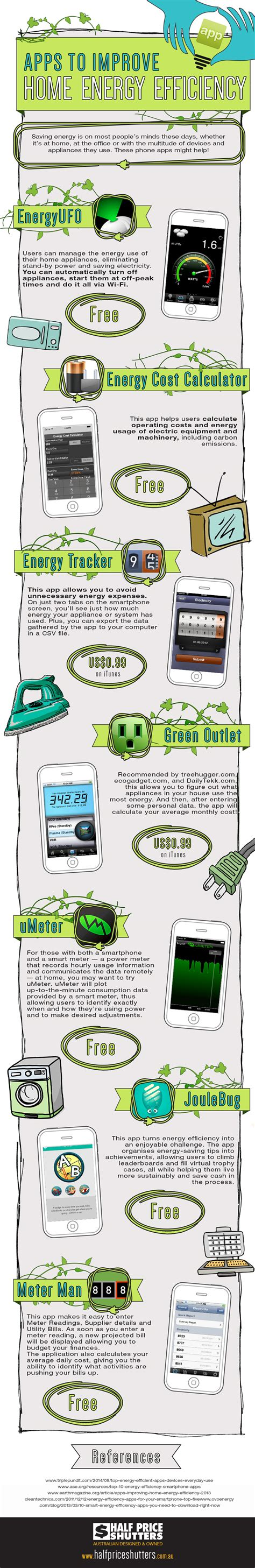apps to improve home energy efficiency sustaining our world