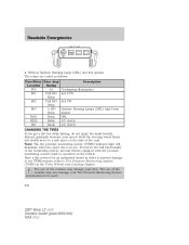 service manual 2007 lincoln mark lt transmission repair 2007 lincoln mark lt problems online manuals and repair information