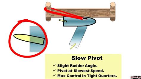 dock your boat dock your boat smooth and easy with quot rudder angle quot youtube