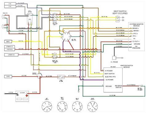 Craftsman Lawn Mower Model 917 Wiring Diagram Vacuumcleaness