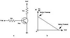 transistor sebagai saklar jika switch tertutup mempresentasikan transistor dalam keadaan light dependent resistor ldr otomatis menggunakan relay