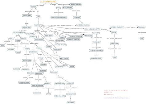 schema sull illuminismo illuminismo mappa concettuale tuttiabordo dislessia