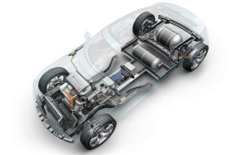 Auto Brennstoffzelle by Alternative Antriebe Wasserstoff Und Brennstoffzelle