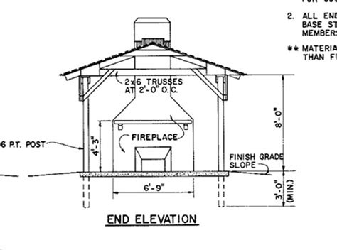 shelter house plans picnic shelter building plans plans diy free download