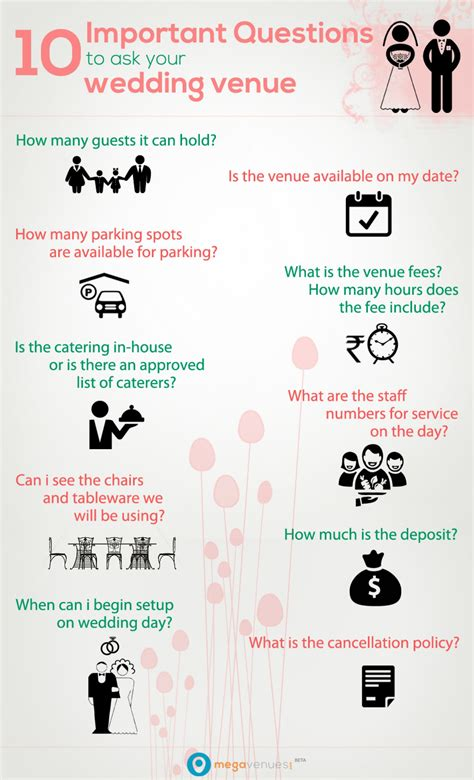 10 important questions to ask your wedding venue visual ly