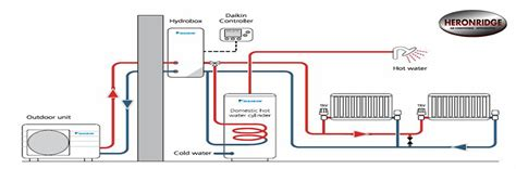 wiring diagram air source heat 28 images air source