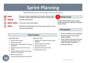 sprint planning template practical guide to scrum
