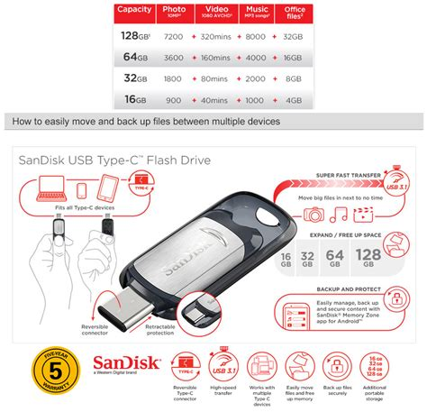 Flashdisk Usb Tipe C Sandisk 64 Gb Macbook Pro Touchbar Xiaomi Mi5 Lg sandisk ultra 64gb 150 mb s usb type c flash drive lazada malaysia