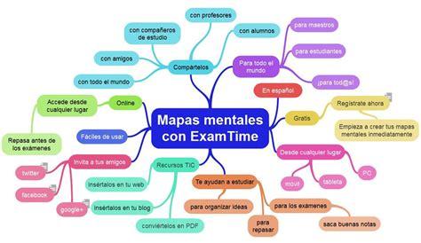 Imagenes De Mapas Mentales | mapa mental interactivo sobre c 243 mo crear mapas mentales
