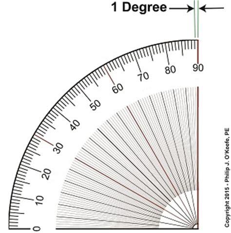 printable 90 degree protractor protractor engineering expert witness blog