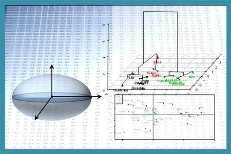 Multivariate Data Analysis 4 exploratory multivariate data analysis session 4