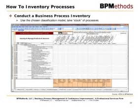process management template strategy business process management