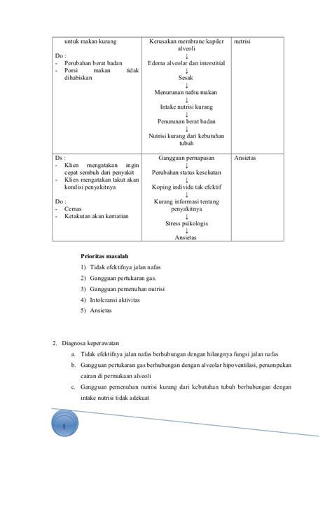 askep diabetes melitus askep33 askep kelainan pada otot pdf