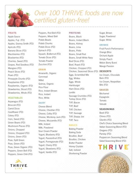 printable gluten free grocery list certified gluten free food gluten free pinterest