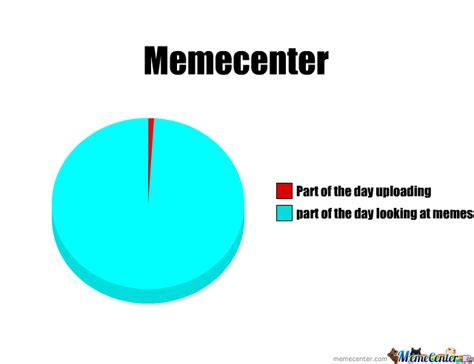 Chart Meme - memecenter pie chart by mrmanhuman meme center