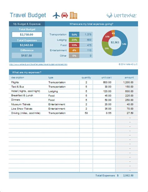 trip planner template excel a free travel budget worksheet for excel to help
