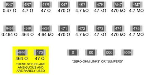 how to read micro resistors electronicsforyou info