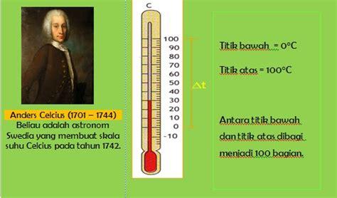Berapa Termometer Digital lks fisika sma suhu dan termometer