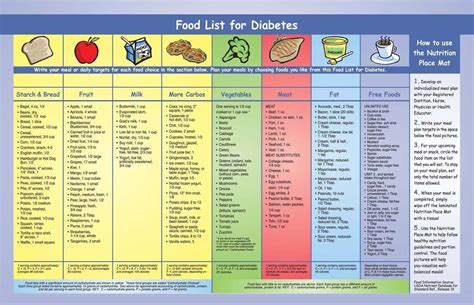 printable diet plan for diabetics 9 best images of printable diabetic diet chart diabetes