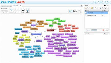 imagenes para mapas mentales bubbl us o c 243 mo crear mapas conceptuales de forma sencilla