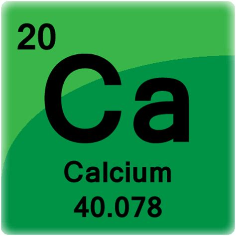 what is magnesium on the periodic table calcium element cell science notes and projects