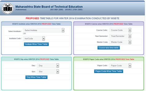 Directorate Of Technical Education Maharashtra State Mumbai Mba 2015 by Government Recruitment Vacancy Details Selection