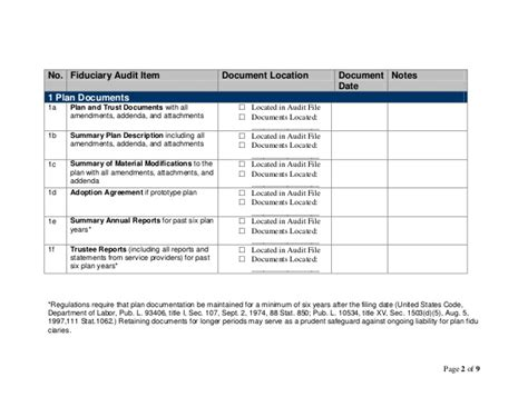 section 404 c of erisa fiduciary audit checklist