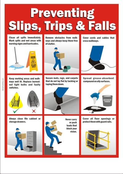 9 12 Rugs Workplace Safety Poster Preventing Slips Trips And