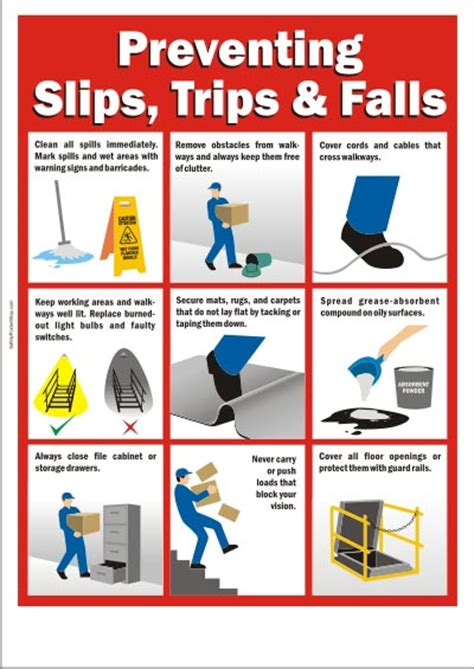 Kitchen Cabinet Drawers Slides by Janitorial Safety Posters Safety Poster Shop