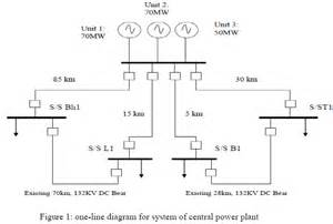 power plant electrical one line diagram power free engine image for user manual
