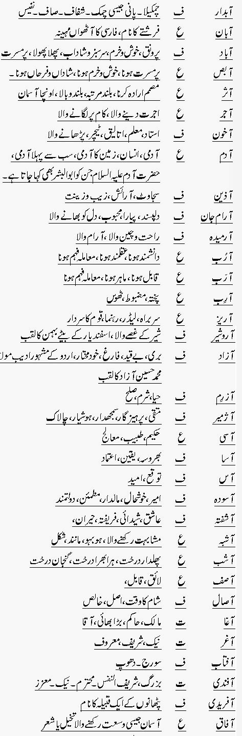 theme definition in urdu rayyan muslim name meaning seterms com