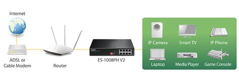 Edimax Es 1008ph Switch Fast Ethernet es 1008ph v2 range 8 port fast ethernet switch with 4 poe ports dip switch edimax