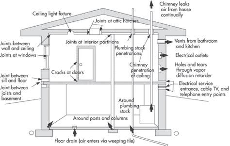 improper handling of building materials gif 565 215 359