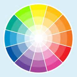 color wheele abby interiors color schemes triad