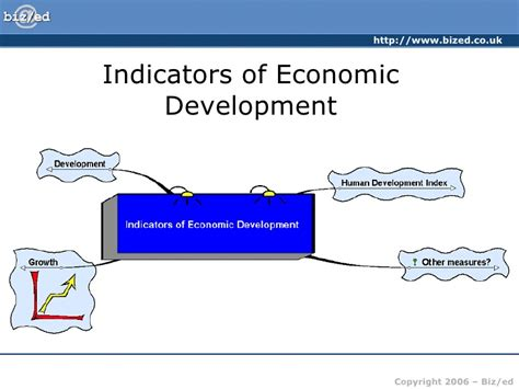 economic development indicators of economic development