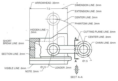 Engineering Drawing Lines Pdf technical drawing alphabet of line schoolworkhelper