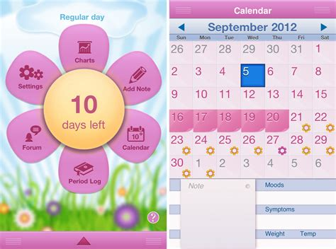No Period 3 Months After Section by Period Tracker Vs Iperiod Vs Period Diary Period